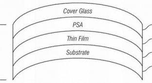Apple запатентовала изогнутые сенсоры для тачскринов