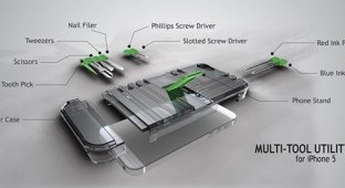 In1 — компактный чехол-мультитул для iPhone