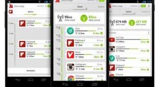 Приложение Opera Max «сожмет» весь трафик на iOS и Android