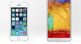 Какой размер экрана оптимален для смартфона?