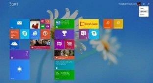 Как загрузить и установить обновление Windows 8.1 Update 1 прямо сейчас