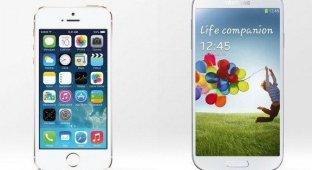 iOS набирает популярность в США доля Android снижается
